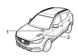 MG ZS - fuse box diagram - location