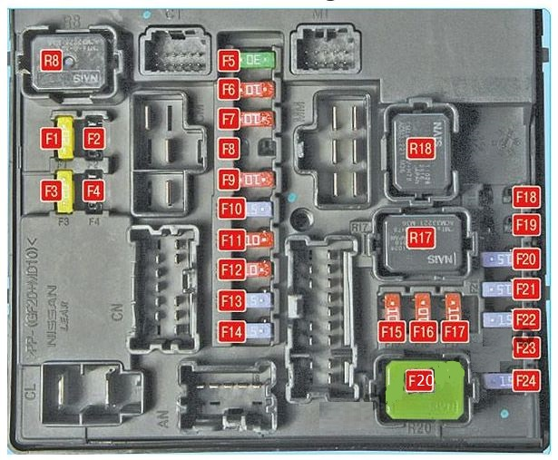 nissan juke 2011 2017 fuse box diagram auto genius. Black Bedroom Furniture Sets. Home Design Ideas