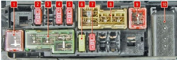 nissan juke - fuse box diagram - engine compartment (box 2)