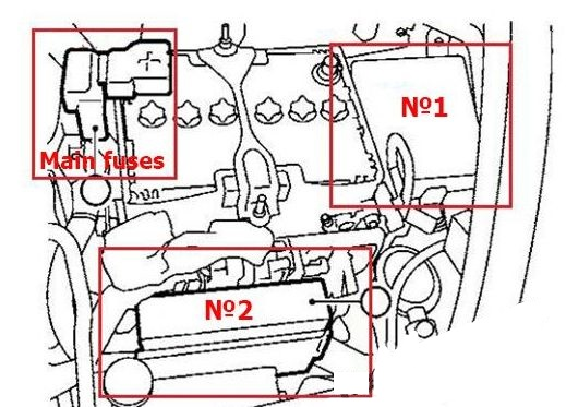 Nissan Juke (2011 - 2017) - fuse box diagram - Auto Genius