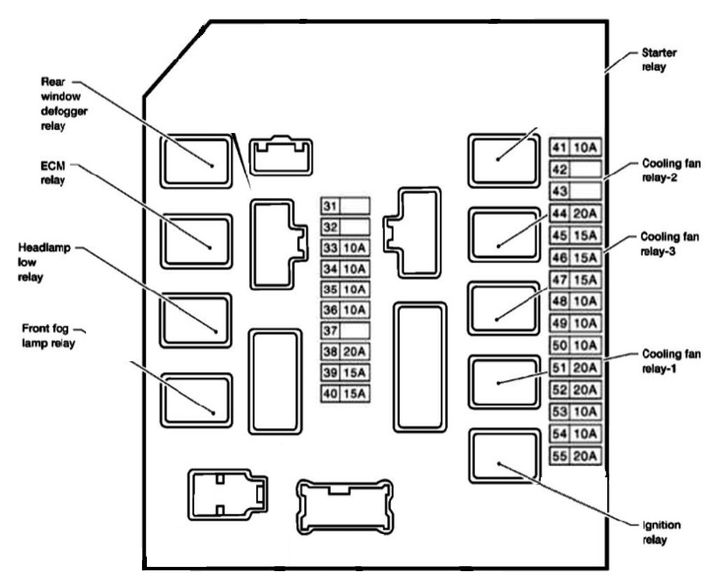 2003 Mercury Grand Marquis Engine Fuse Box Diagram