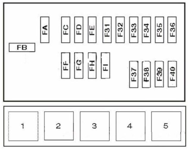 Nissan Navara Fuse Box Diagram