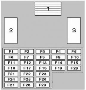 Nissan Patrol - fuse box diagram - passenger compartment