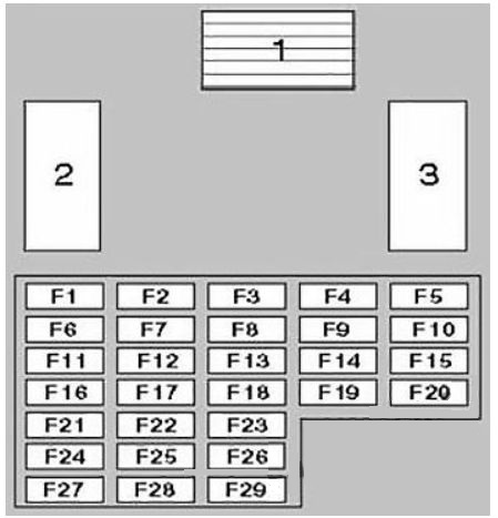 nissan patrol (1997 – 2003) – fuse box diagram