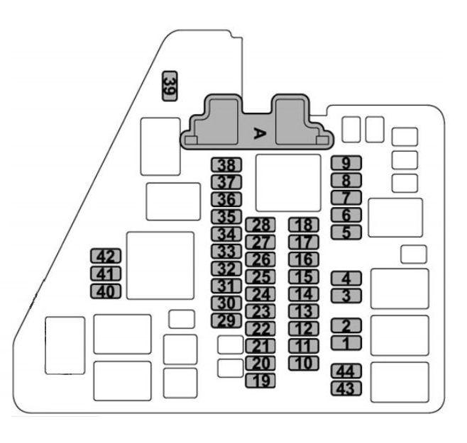 subaru ascent (2018) – fuse box diagram