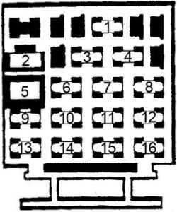 Chevrolet Cavalier - fuse box diagram