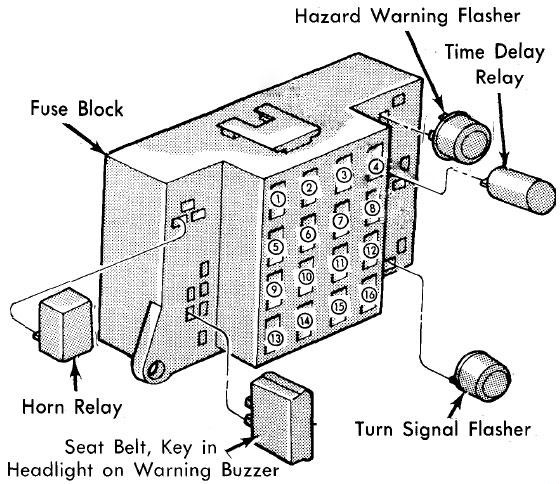 Dodge Diplomat  1982 - 1983  - Fuse Box Diagram