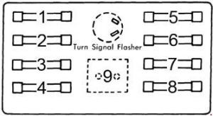 Dodge D/W 100 - fuse box diagram