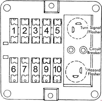 1973 Dodge Dart Fuse Box Wiring Diagram Engine Engine Graniantichiumbri It
