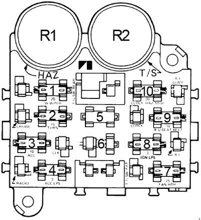 Jeep    CJ  1978  1986      fuse       box       diagram     Auto Genius