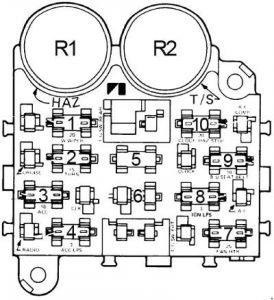 Jeep Wagoneer (1972 - 1983) - fuse box diagram - Auto Genius