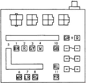 Mitsubishi Mirage - fuse box diagram - engine compartment