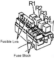 Nissan 240sx 1989 1994 Fuse Box Diagram Auto Genius