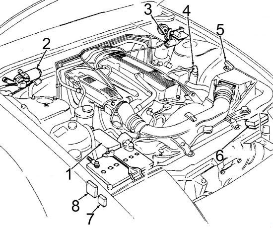 nissan 240sx  1989 - 1994  - fuse box diagram