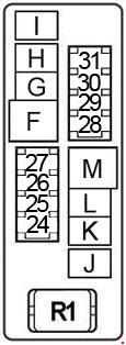 Nissan Altima (2001 - 2006) - fuse box diagram - Auto Genius 2005 Altima Fuse Block Wiring Diagram Auto Genius