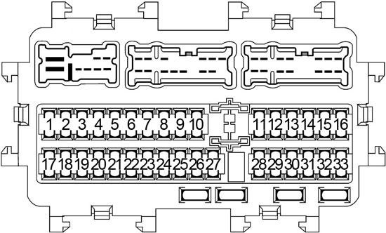Nissan Altima  2013 - 2018  - Fuse Box Diagram
