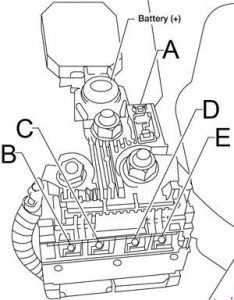 Nissan    Sentra  2007  2012      fuse    box    diagram     Auto Genius