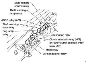 Nissan Xterra - fuse box diagram - engine relay box
