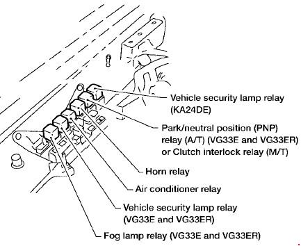 Nissan Xterra (1999 - 2004) - fuse box diagram - Auto Genius