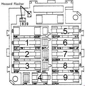 Oldsmobile Omega - fuse box diagram