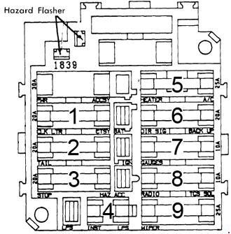 oldsmobile omega  1979  - fuse box diagram