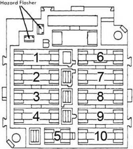 Pontiac Phoenix - fuse box diagram