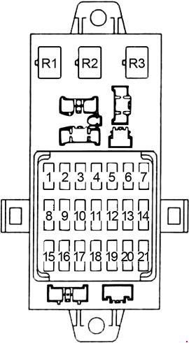 subaru impreza (1992 – 1998) – fuse box diagram
