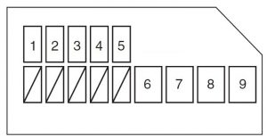 Suzuki Kizashi - fuse box diagram - dashboard (passenger's side)
