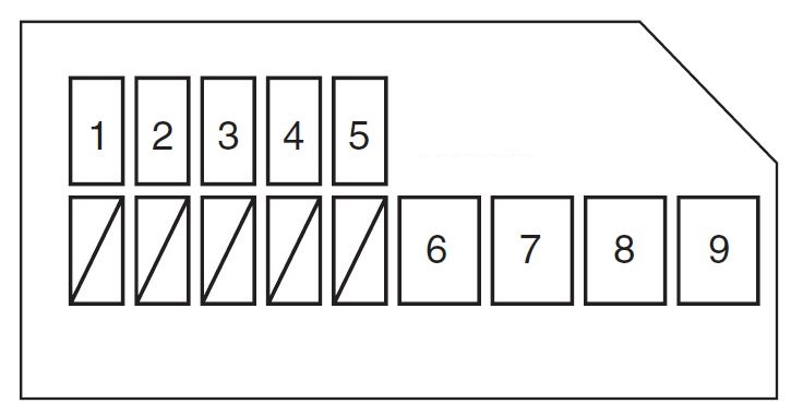suzuki kizashi  2010  - fuse box diagram