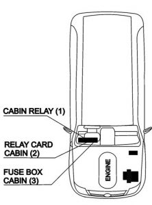 TATA Grande - fuse box diagram - location