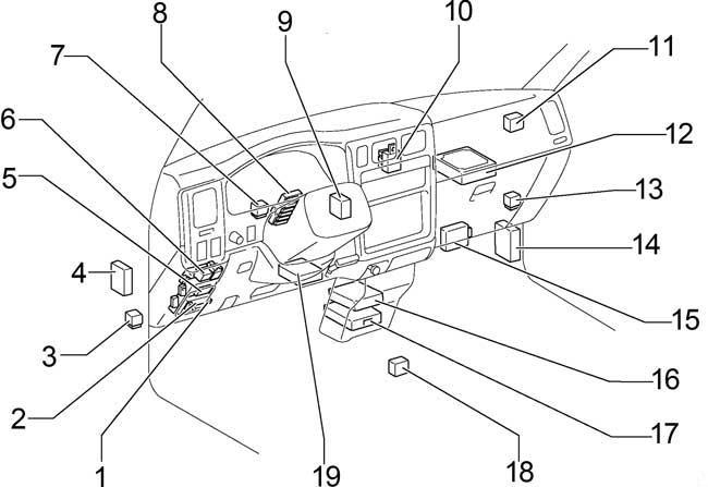 Toyota Tacoma  1998 - 2000  - Fuse Box Diagram