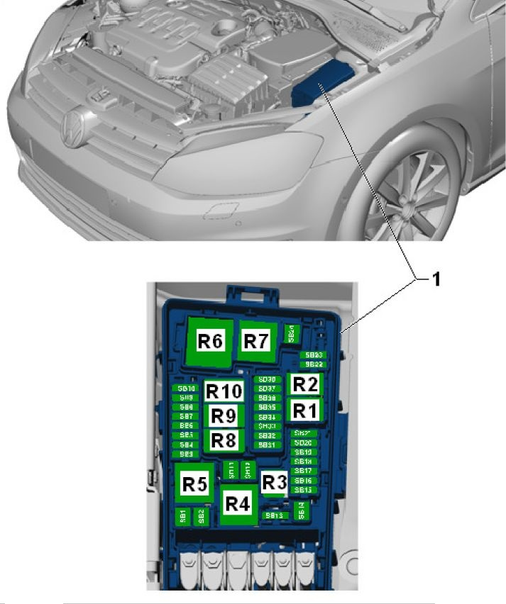 Volkswagen Golf Mk7  2012 - 2018  - Fuse Box Diagram
