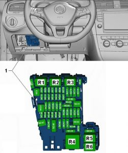 volkswagen golf mk7 2012 2018 fuse box diagram. Black Bedroom Furniture Sets. Home Design Ideas