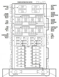 28 95 Jeep Cherokee Fuse Box Diagram - Worksheet Cloud