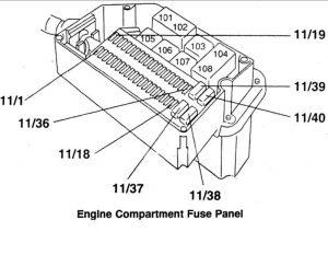 1996 volvo 850 fuse box simple wiring diagram schema