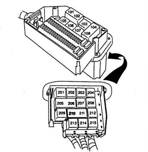 Volvo 850 (1996 - 1997) - fuse box diagram - Auto Genius