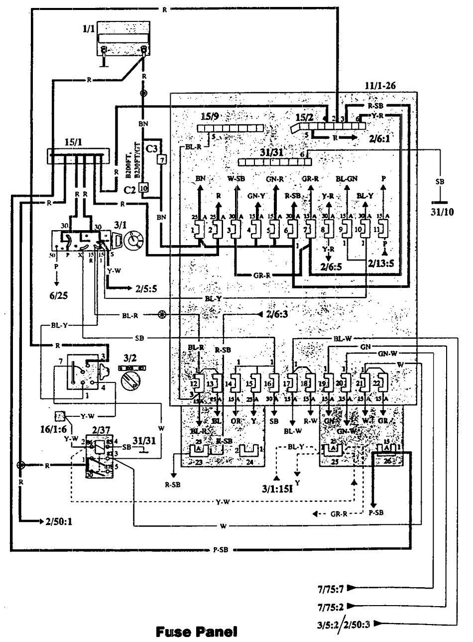 Volvo 940 (1993) - fuse box diagram - Auto GeniusAuto Genius