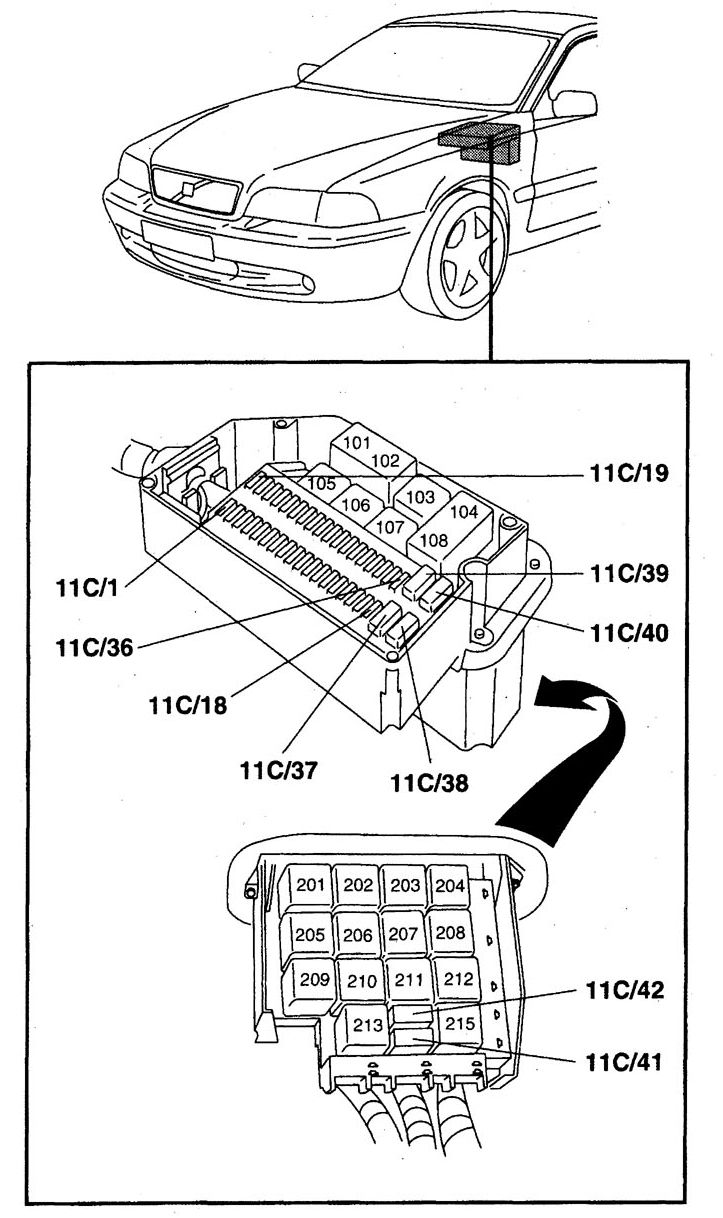 Volvo C70 (1998 - 1999) - fuse box diagram - Auto Genius | Volvo C70 Fuse Box Schematic |  | Auto Genius