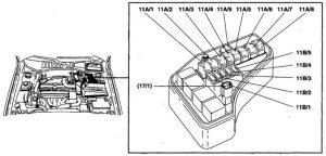 Volvo S70 (1998 - 1999) - fuse box diagram - Auto Genius