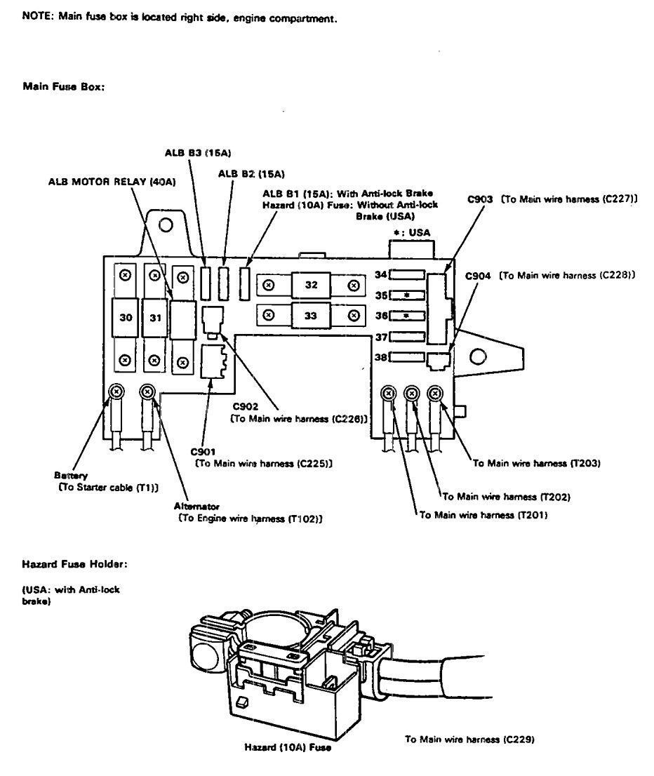Acura Integra (1992 – 1993) – fuse box diagram - Auto Genius on