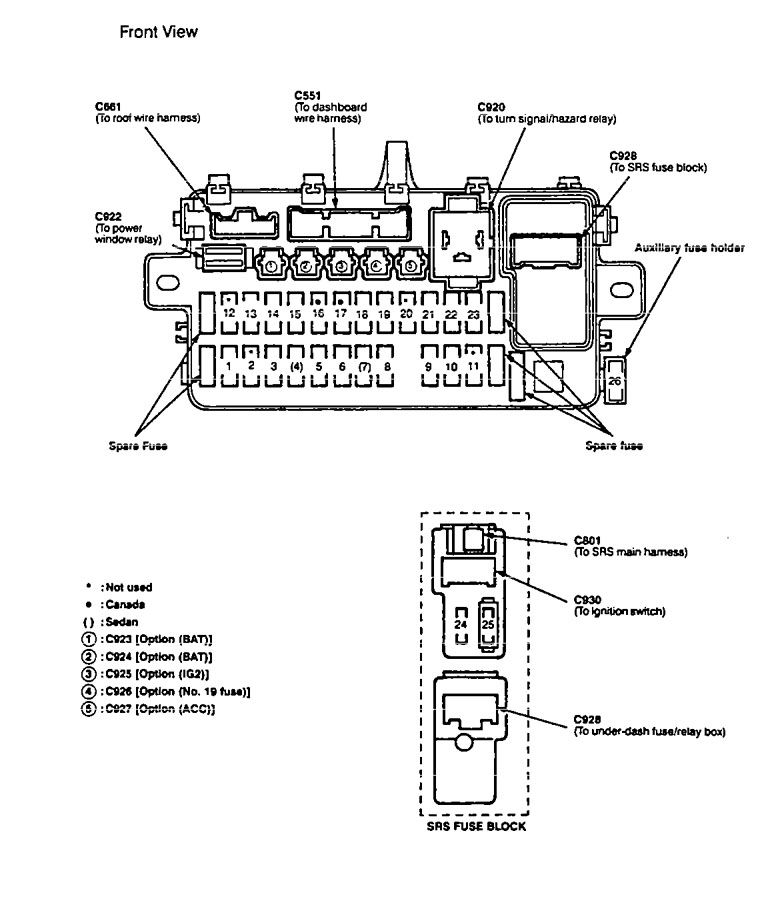 Acura Integra (1994 - 1997) - fuse box diagram - Auto Genius