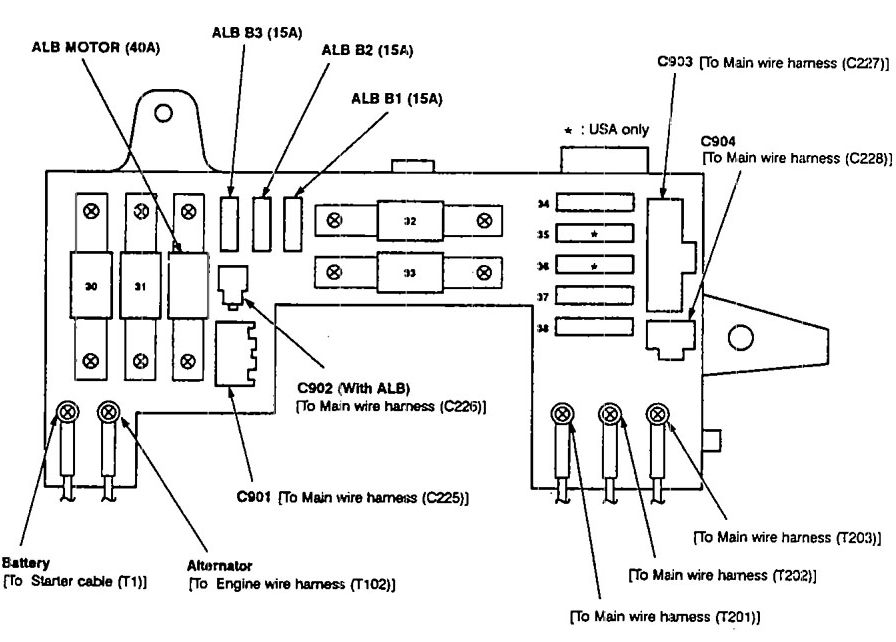 Acura Integra (1990 - 1991) – fuse box diagram - Auto GeniusAuto Genius