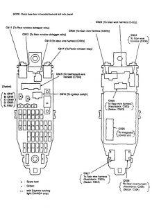 Acura Integra - fuse box diagram - panel dashboard box