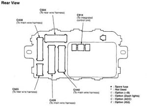 Acura Integra (1998 - 1999) - fuse box diagram - Auto Genius