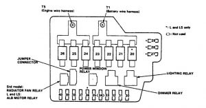 Acura Legend - fuse box diagram