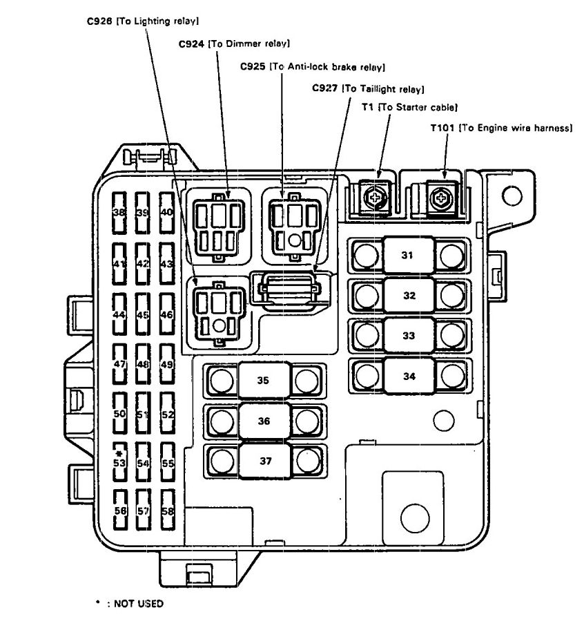 89 acura legend fuse box - fuse box for jeep compass for wiring diagram  schematics  wiring diagram schematics
