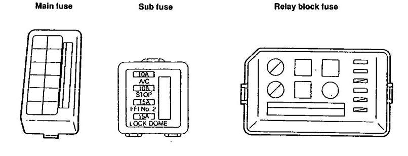 daihatsu rocky  1990 - 1991  - fuse box diagram