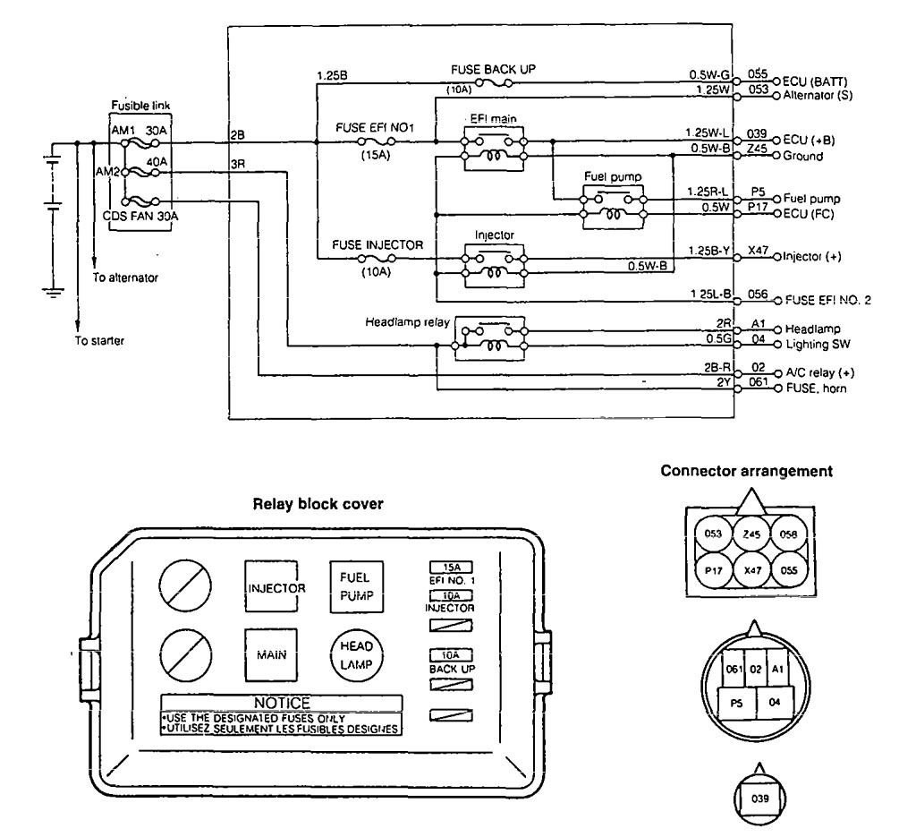 Daihatsu Rocky  1992  - Fuse Box Diagram