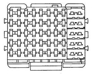 Eagel Premier - fuse box diagram