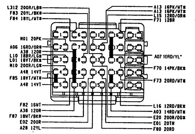 eagle premier  1990 - 1991  - fuse box diagram